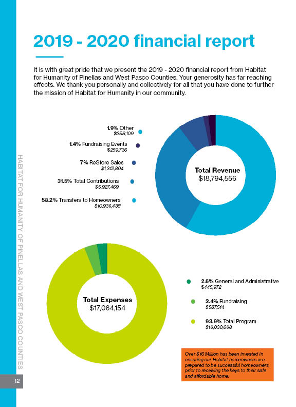 HFHPWP_2021_Report_12-15-2012